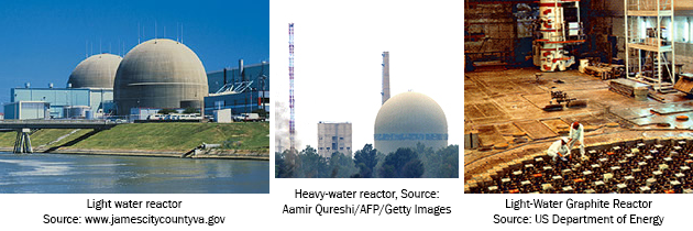 Power Reactors