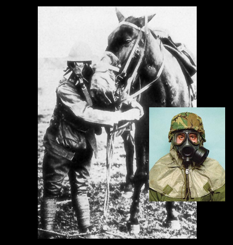 Gas Masks Past and Present