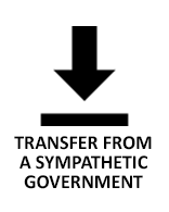 Transfer of CW from a Sympathetic Government